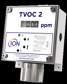 Gasdetektion Dichtheitsmessung ISM TVOC 2